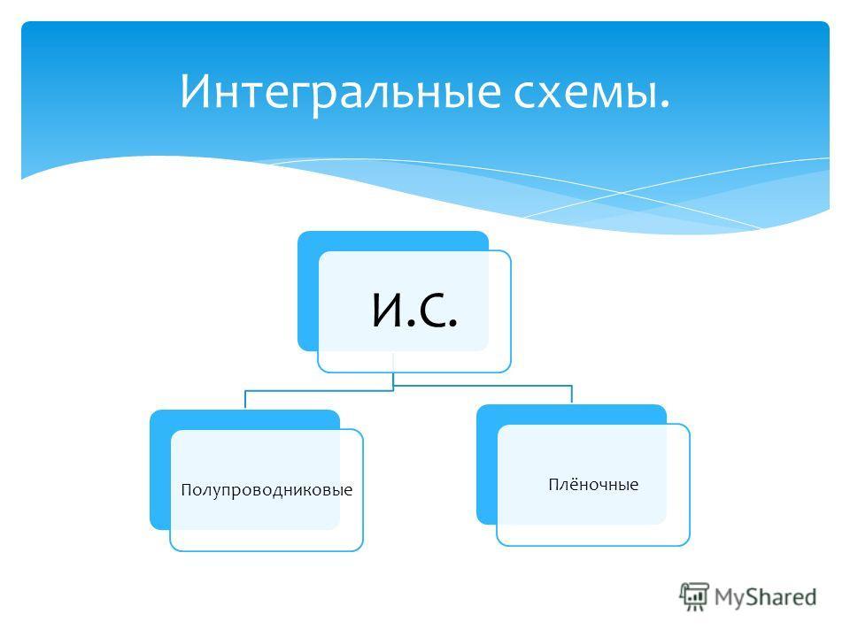 И.С. ПолупроводниковыеПлёночные Интегральные схемы.