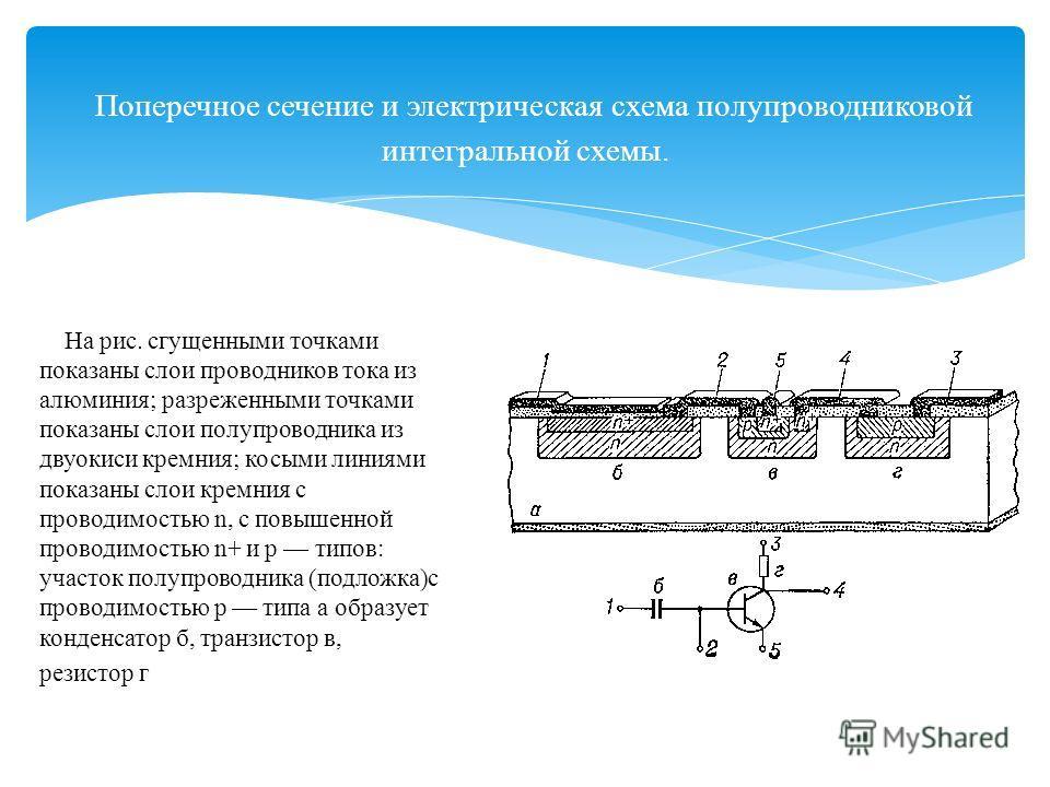 На рис. сгущенными точками показаны слои проводников тока из алюминия; разреженными точками показаны слои полупроводника из двуокиси кремния; косыми линиями показаны слои кремния с проводимостью n, с повышенной проводимостью n+ и р типов: участок пол