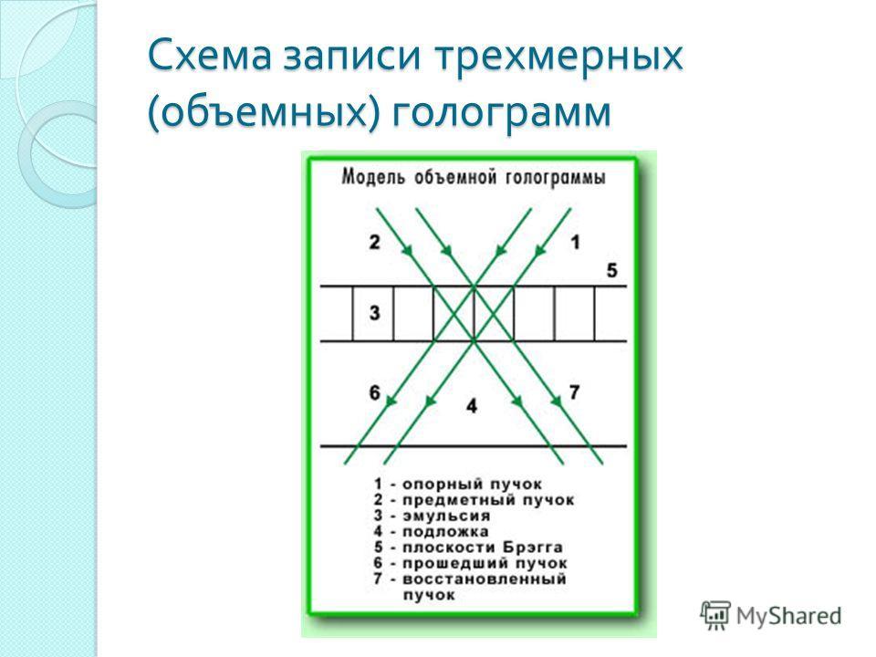 Схема записи трехмерных ( объемных ) голограмм