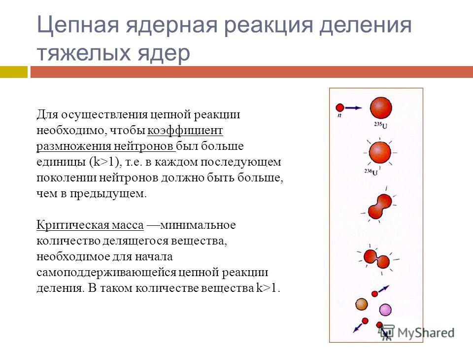 Цепная ядерная реакция деления тяжелых ядер Для осуществления цепной реакции необходимо, чтобы коэффициент размножения нейтронов был больше единицы (k>1), т.е. в каждом последующем поколении нейтронов должно быть больше, чем в предыдущем. Критическая