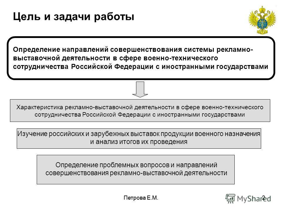 Петрова Е.М.2 2 Цель и задачи работы Определение направлений совершенствования системы рекламно- выставочной деятельности в сфере военно-технического сотрудничества Российской Федерации с иностранными государствами Характеристика рекламно-выставочной