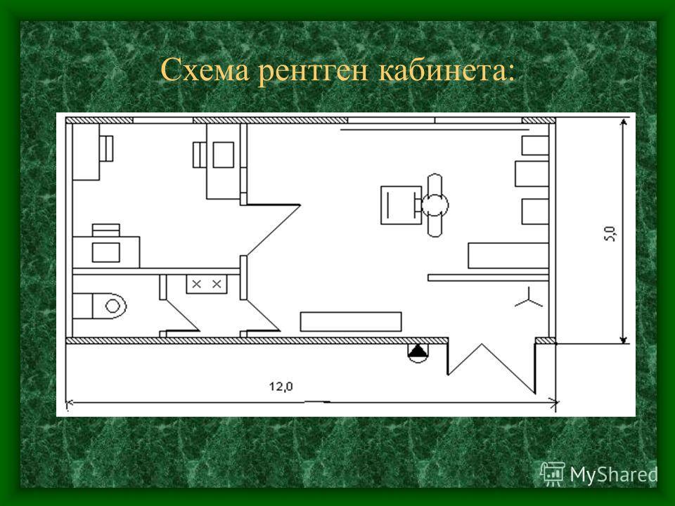 Схема рентген кабинета:
