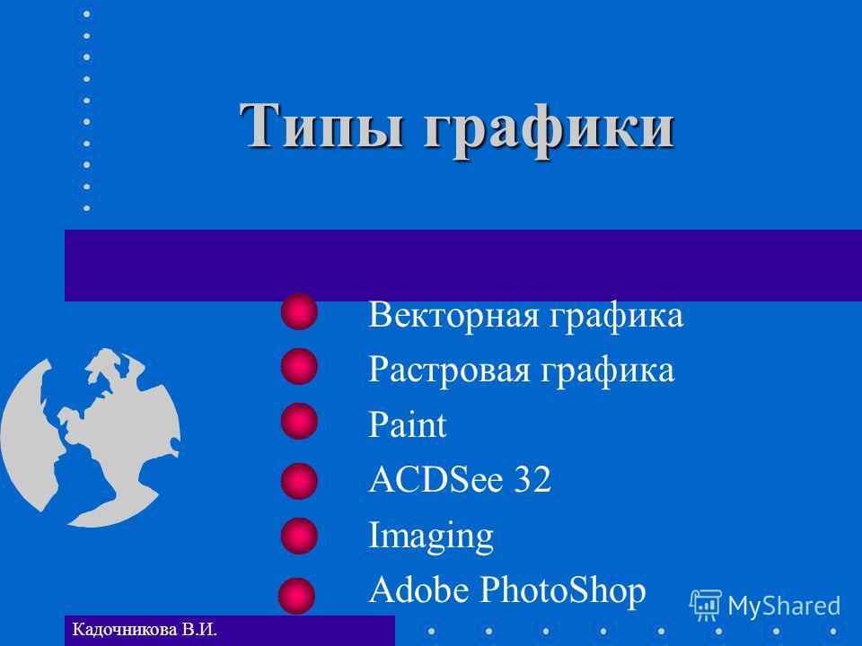 Кадочникова В.И. Типы графики Векторная графика Растровая графика Paint ACDSee 32 Imaging Adobe PhotoShop