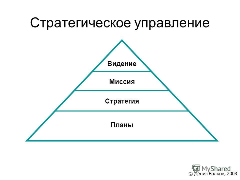 Стратегическое управление Видение Миссия Стратегия Планы © Денис Волков, 2008