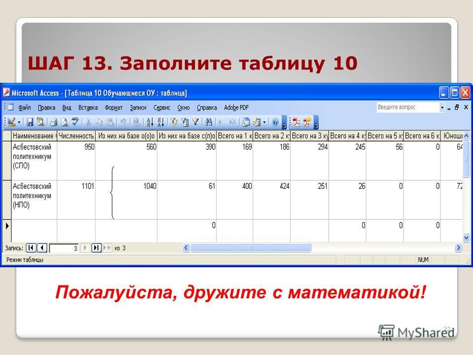32 ШАГ 13. Заполните таблицу 10 Пожалуйста, дружите с математикой!