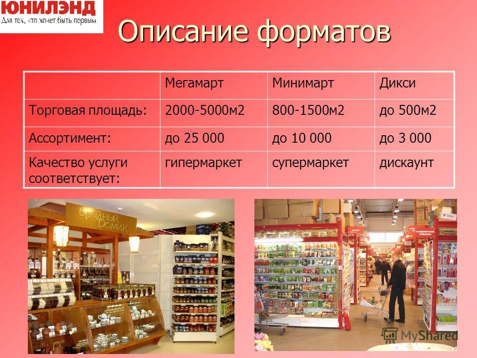 Описание форматов МегамартМинимартДикси Торговая площадь:2000-5000м2800-1500м2до 500м2 Ассортимент:до 25 000до 10 000до 3 000 Качество услуги соответствует: гипермаркетсупермаркетдискаунт
