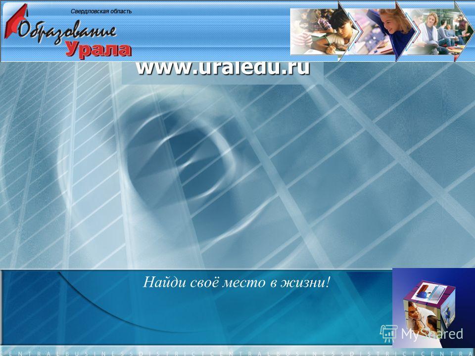 Профессиональная ориентация в жизненном пространстве www.uraledu.ru Найди своё место в жизни!