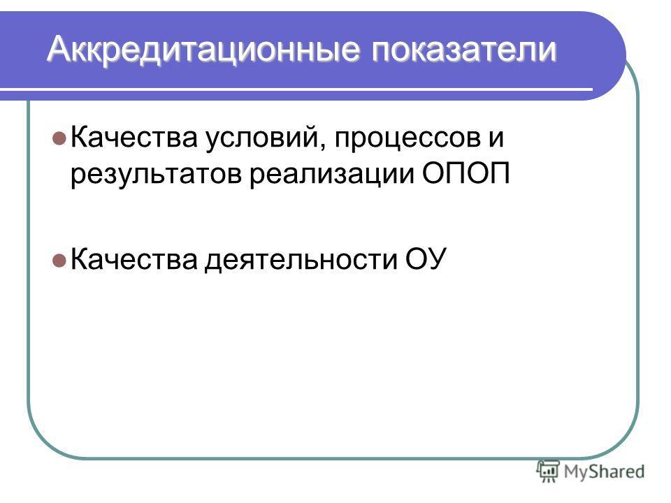 Аккредитационные показатели Качества условий, процессов и результатов реализации ОПОП Качества деятельности ОУ