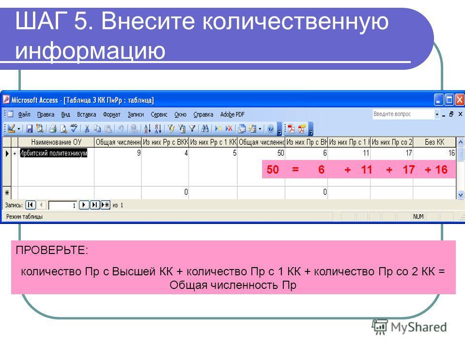 ШАГ 5. Внесите количественную информацию ПРОВЕРЬТЕ: количество Пр с Высшей КК + количество Пр с 1 КК + количество Пр со 2 КК = Общая численность Пр 50 = 6 + 11 + 17 + 16