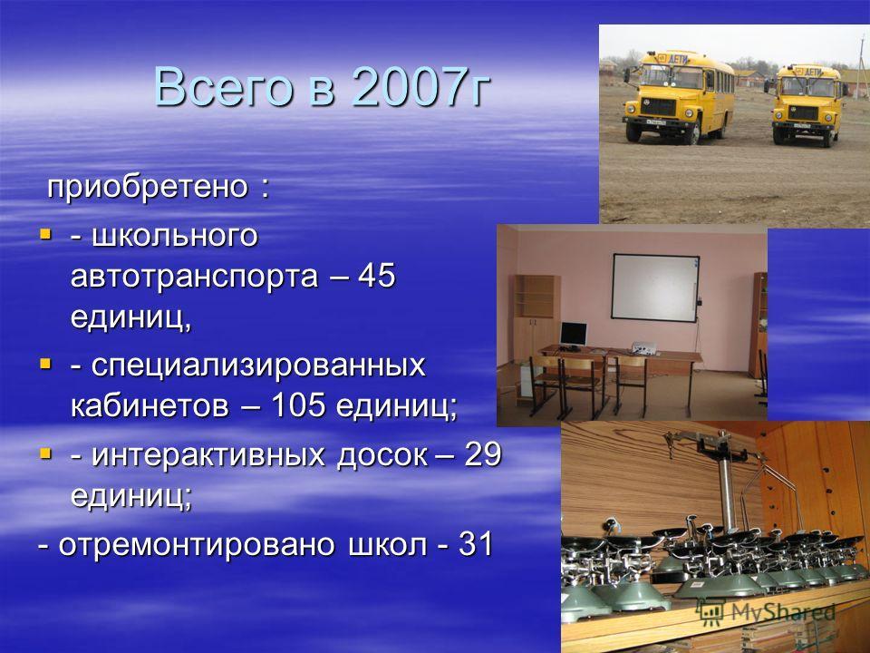 Всего в 2007г приобретено : приобретено : - школьного автотранспорта – 45 единиц, - школьного автотранспорта – 45 единиц, - специализированных кабинетов – 105 единиц; - специализированных кабинетов – 105 единиц; - интерактивных досок – 29 единиц; - и