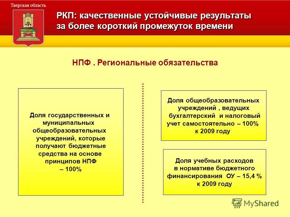 РКП: качественные устойчивые результаты за более короткий промежуток времени НПФ. Региональные обязательства Доля государственных и муниципальных общеобразовательных учреждений, которые получают бюджетные средства на основе принципов НПФ – 100% Доля
