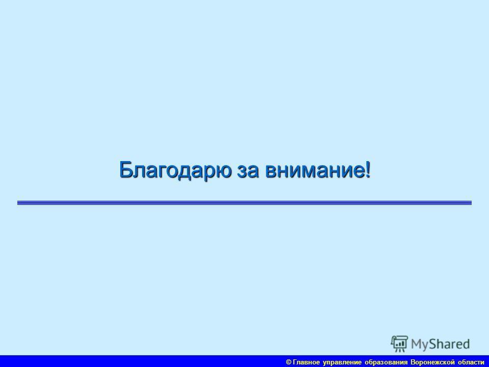 © Главное управление образования Воронежской области 24 Реализация КПМО в муниципальных образованиях
