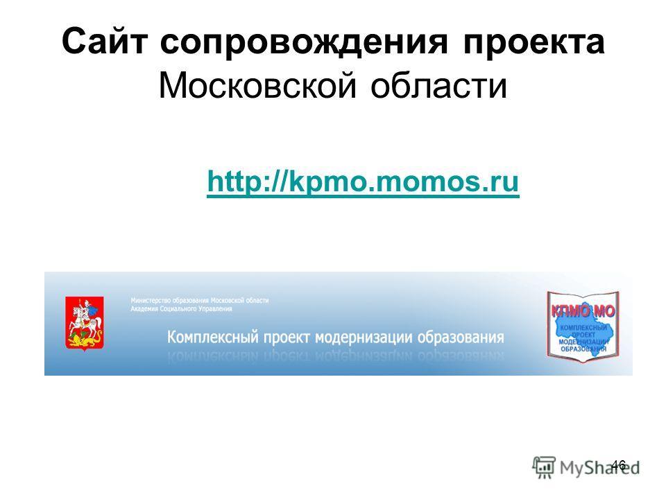 46 Сайт сопровождения проекта Московской области http://kpmo.momos.ru