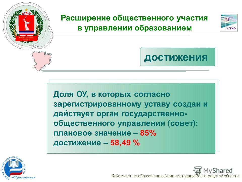 © Комитет по образованию Администрации Волгоградской области Доля ОУ, в которых согласно зарегистрированному уставу создан и действует орган государственно- общественного управления (совет): плановое значение – 85% достижение – 58,49 % достижения Рас