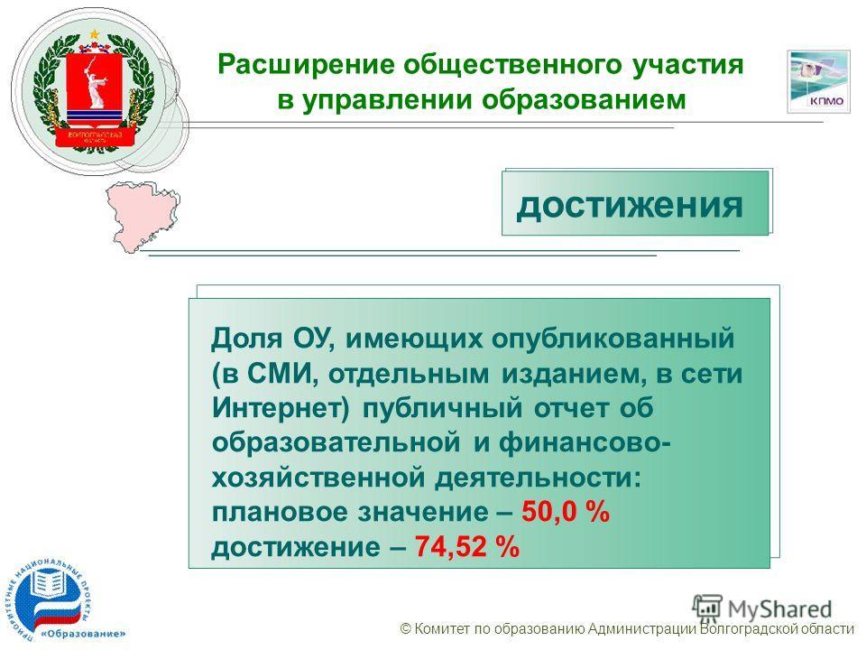 © Комитет по образованию Администрации Волгоградской области Доля ОУ, имеющих опубликованный (в СМИ, отдельным изданием, в сети Интернет) публичный отчет об образовательной и финансово- хозяйственной деятельности: плановое значение – 50,0 % достижени