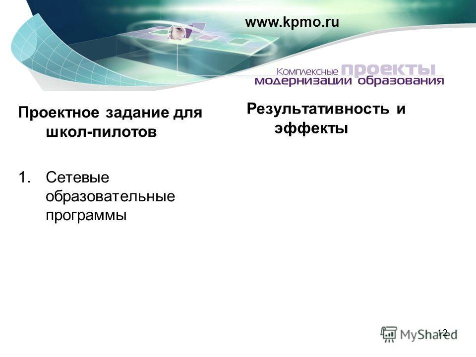 12 Проектное задание для школ-пилотов 1.Сетевые образовательные программы Результативность и эффекты www.kpmo.ru