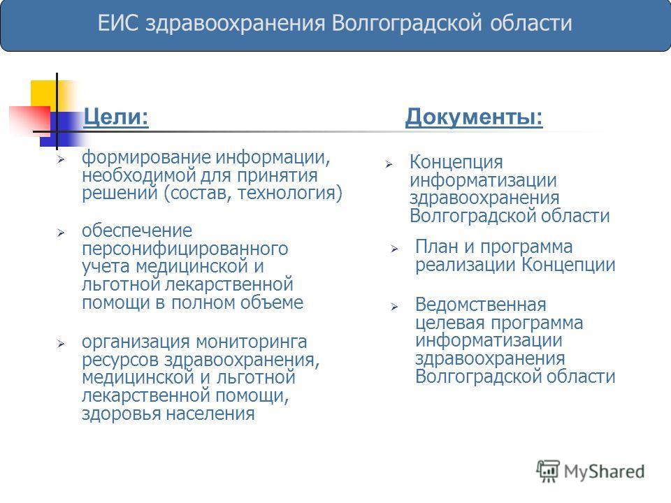 Цели: ЕИС здравоохранения Волгоградской области Документы: формирование информации, необходимой для принятия решений (состав, технология) Концепция информатизации здравоохранения Волгоградской области План и программа реализации Концепции Ведомственн