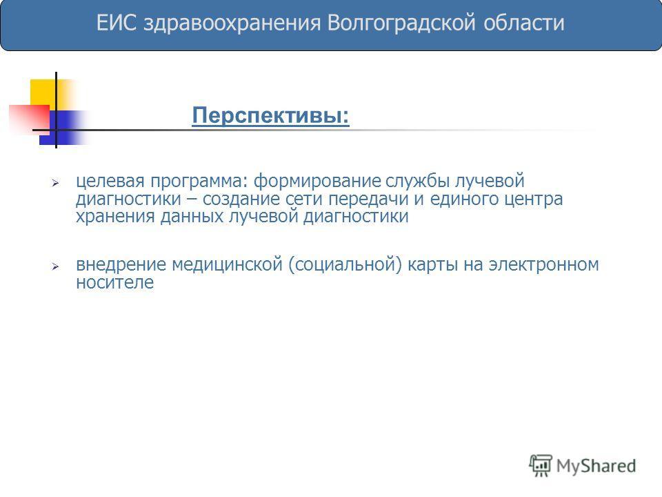 Перспективы: ЕИС здравоохранения Волгоградской области целевая программа: формирование службы лучевой диагностики – создание сети передачи и единого центра хранения данных лучевой диагностики внедрение медицинской (социальной) карты на электронном но