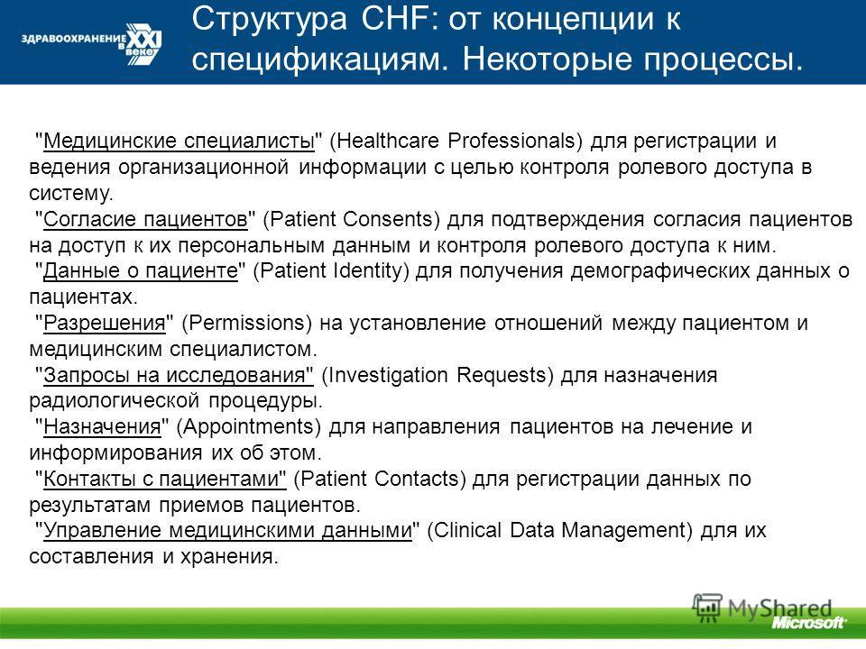 Структура CHF: от концепции к спецификациям. Некоторые процессы.