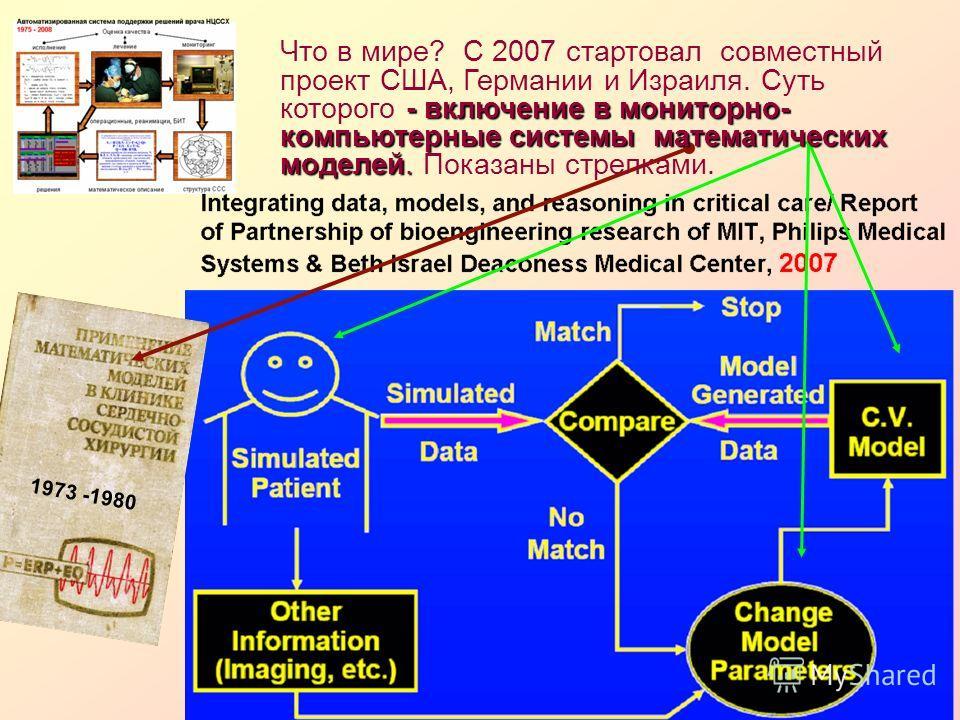 1973 -1980 - включение в мониторно- компьютерные системы математических моделей. Что в мире? С 2007 стартовал совместный проект США, Германии и Израиля. Суть которого - включение в мониторно- компьютерные системы математических моделей. Показаны стре