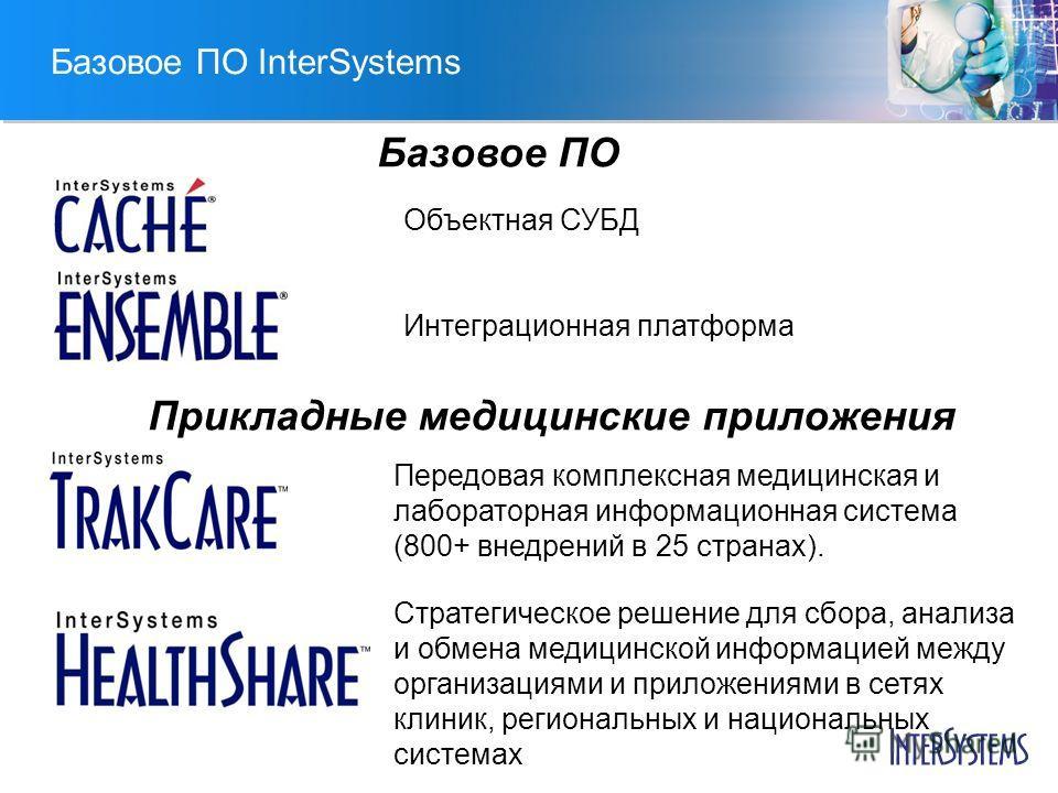 Базовое ПО InterSystems Базовое ПО Прикладные медицинские приложения Объектная СУБД Интеграционная платформа Передовая комплексная медицинская и лабораторная информационная система (800+ внедрений в 25 странах). Стратегическое решение для сбора, анал