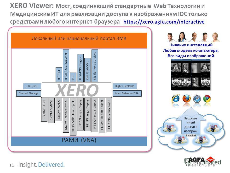 11 Локальный или национальный портал ЭМК РАМИ (VNA) URL интерфейс IHE, DICOM интерфейсы XERO Viewer: Мост, соединяющий стандартные Web Технологии и Медицинские ИТ для реализации доступа к изображениям IDC только средствами любого интернет-браузера ht