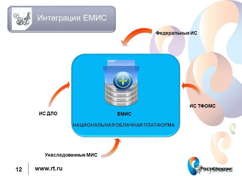 www.rt.ru 12 Интеграция ЕМИС