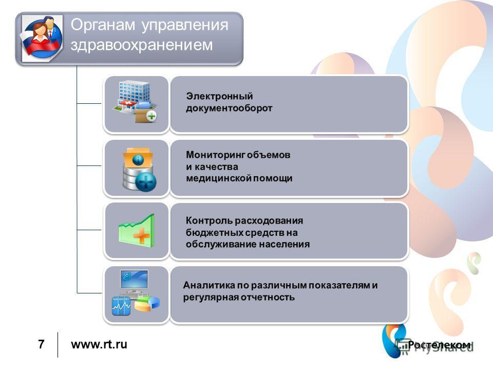 www.rt.ru 7 Органам управления здравоохранением