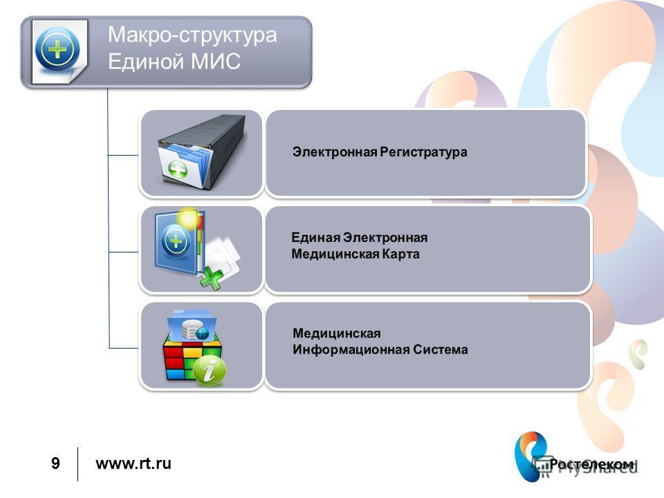 www.rt.ru 9 Медицинским организациям Макро-структура Единой МИС