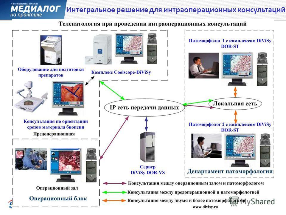 Интегральное решение для интраоперационных консультаций