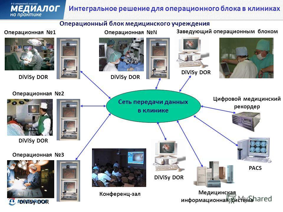 Интегральное решение для операционного блока в клиниках DiViSy DOR Медицинская информационная система Операционный блок медицинского учреждения DiViSy DOR Операционная 1 Операционная 2 Операционная 3 Операционная N Конференц-зал Сеть передачи данных