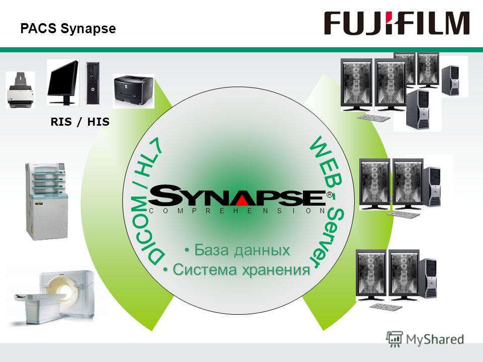 База данных База данных Система хранения Система хранения C O M P R E H E N S I O N ® RIS / HIS PACS Synapse
