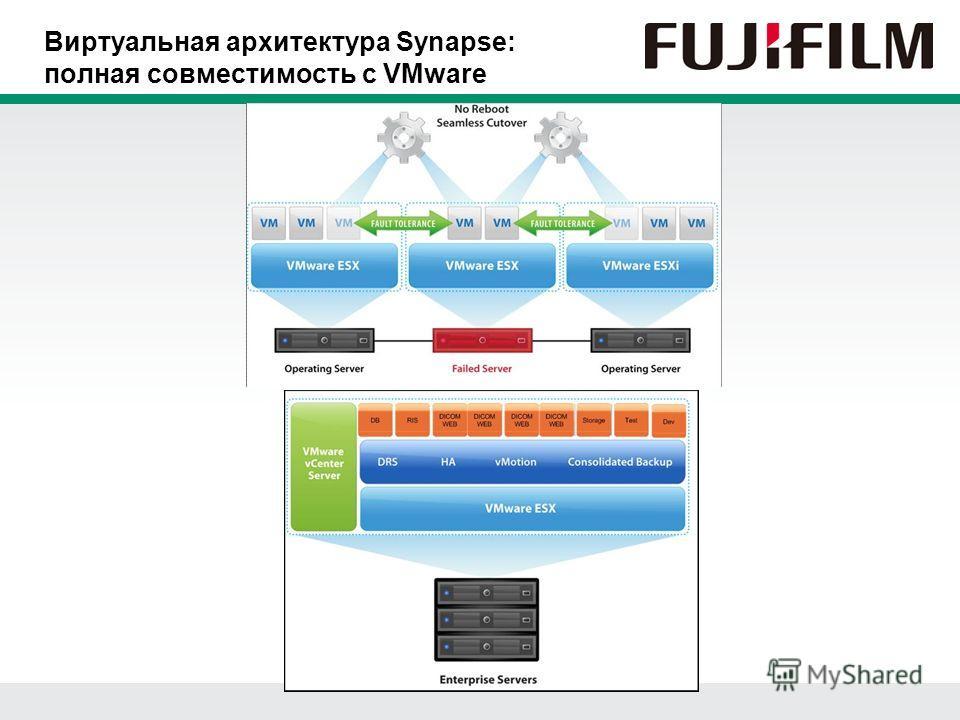 Виртуальная архитектура Synapse: полная совместимость с VMware