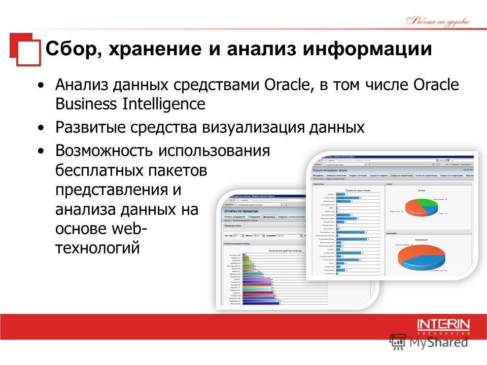 Сбор, хранение и анализ информации Анализ данных средствами Oracle, в том числе Oracle Business Intelligence Развитые средства визуализация данных Возможность использования бесплатных пакетов представления и анализа данных на основе web- технологий