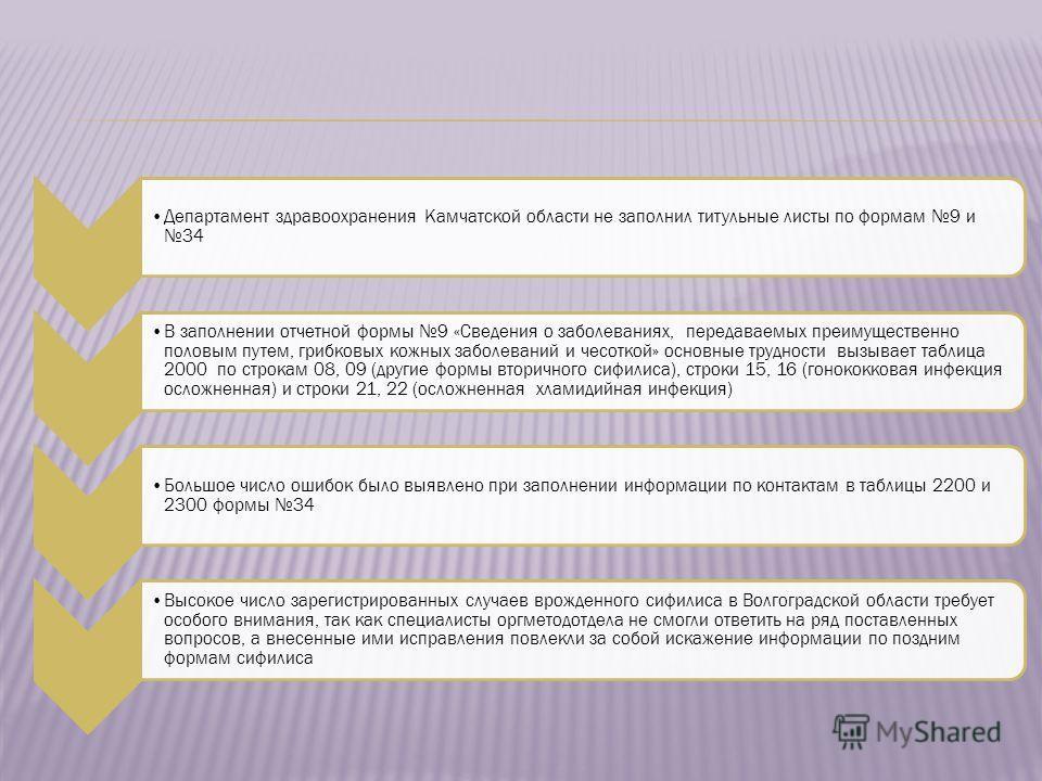Департамент здравоохранения Камчатской области не заполнил титульные листы по формам 9 и 34 В заполнении отчетной формы 9 «Сведения о заболеваниях, передаваемых преимущественно половым путем, грибковых кожных заболеваний и чесоткой» основные трудност
