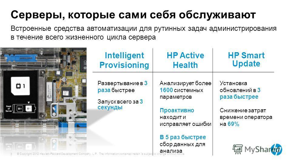 © Copyright 2012 Hewlett-Packard Development Company, L.P. The information contained herein is subject to change without notice. 3 Встроенные средства автоматизации для рутинных задач администрирования в течение всего жизненного цикла сервера Серверы