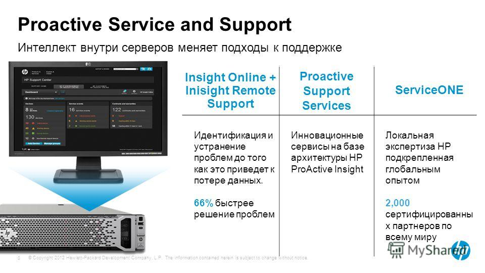 © Copyright 2012 Hewlett-Packard Development Company, L.P. The information contained herein is subject to change without notice. 8 Insight Online + Inisight Remote Support Proactive Support Services ServiceONE Идентификация и устранение проблем до то