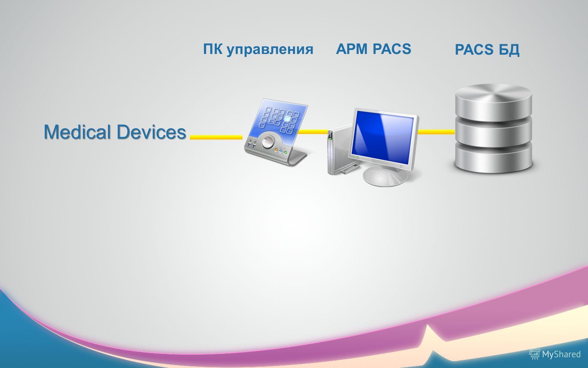 АРМ PACS PACS БД Medical Devices ПК управления
