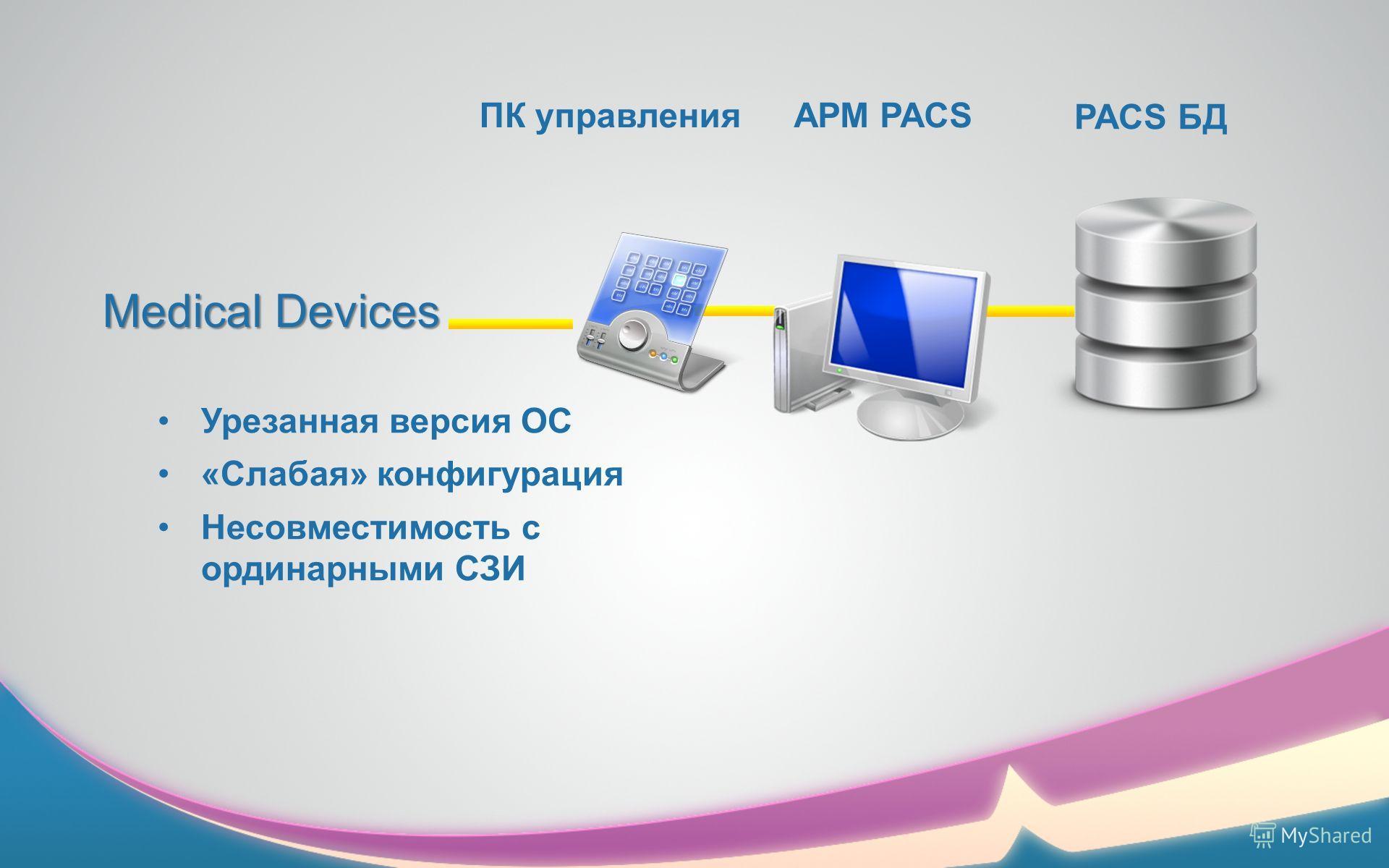 АРМ PACS PACS БД Medical Devices ПК управления Урезанная версия ОС «Слабая» конфигурация Несовместимость с ординарными СЗИ