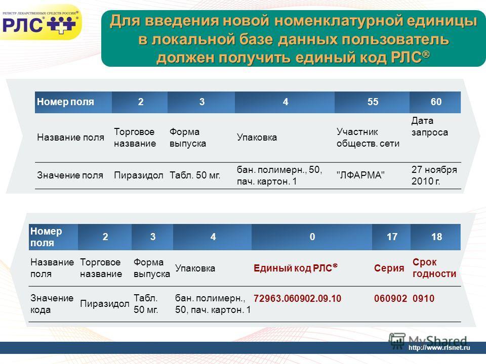 http://www.rlsnet.ru Для введения новой номенклатурной единицы в локальной базе данных пользователь должен получить единый код РЛС Для введения новой номенклатурной единицы в локальной базе данных пользователь должен получить единый код РЛС Номер пол