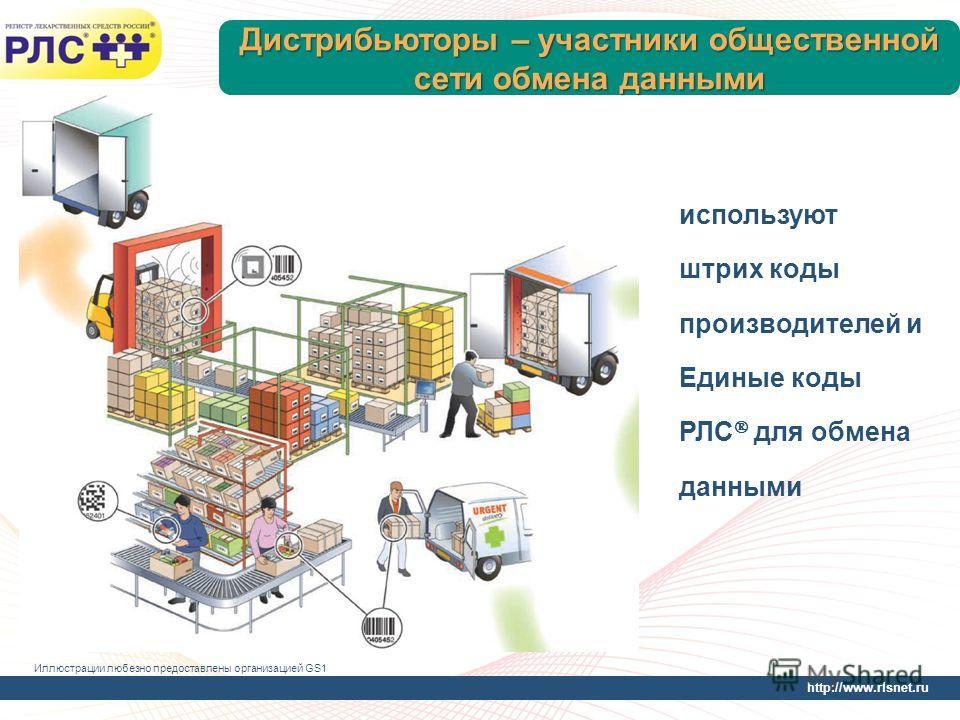 http://www.rlsnet.ru Дистрибьюторы – участники общественной сети обмена данными используют штрих коды производителей и Единые коды РЛС для обмена данными Иллюстрации любезно предоставлены организацией GS1