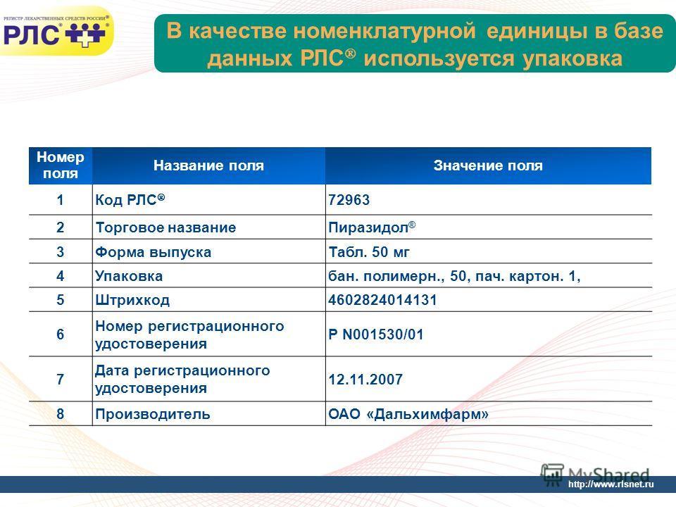 http://www.rlsnet.ru В качестве номенклатурной единицы в базе данных РЛС используется упаковка Номер поля Название поляЗначение поля 1Код РЛС 72963 2Торговое названиеПиразидол ® 3Форма выпускаТабл. 50 мг 4Упаковкабан. полимерн., 50, пач. картон. 1, 5