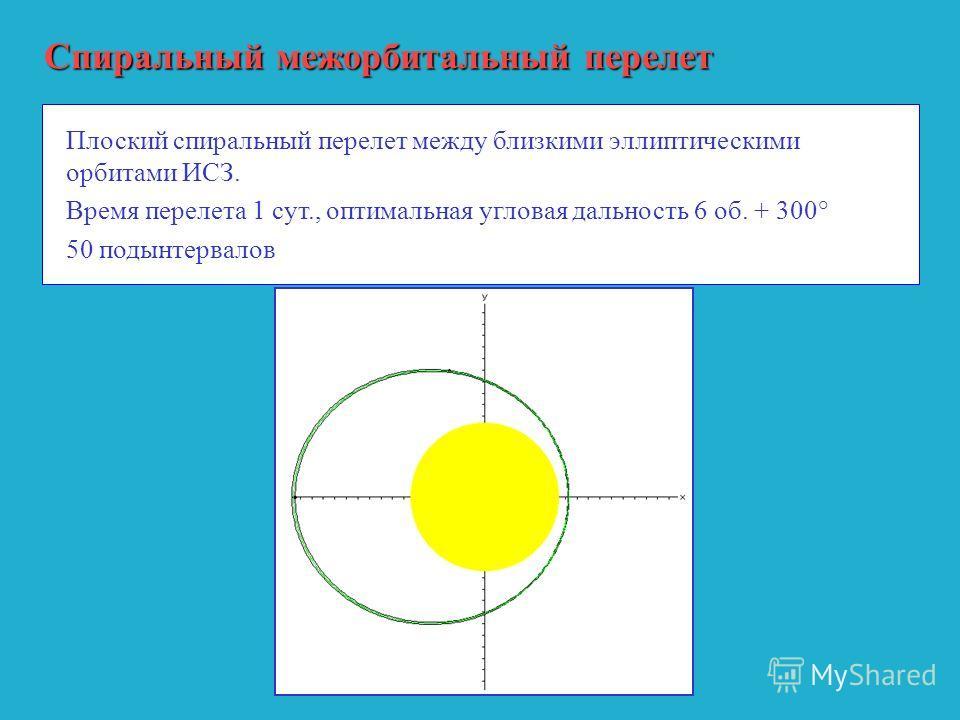 Плоский спиральный перелет между близкими эллиптическими орбитами ИСЗ. Время перелета 1 сут., оптимальная угловая дальность 6 об. + 300° 50 подынтервалов Спиральный межорбитальный перелет