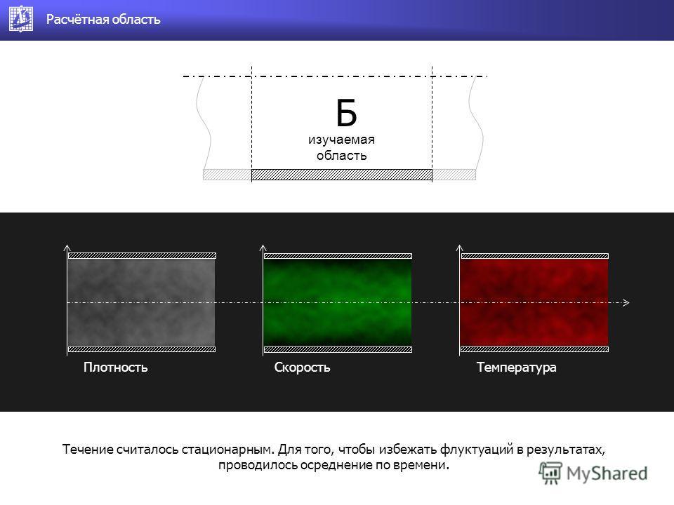 Расчётная область ПлотностьСкоростьТемпература Течение считалось стационарным. Для того, чтобы избежать флуктуаций в результатах, проводилось осреднение по времени. Б изучаемая область