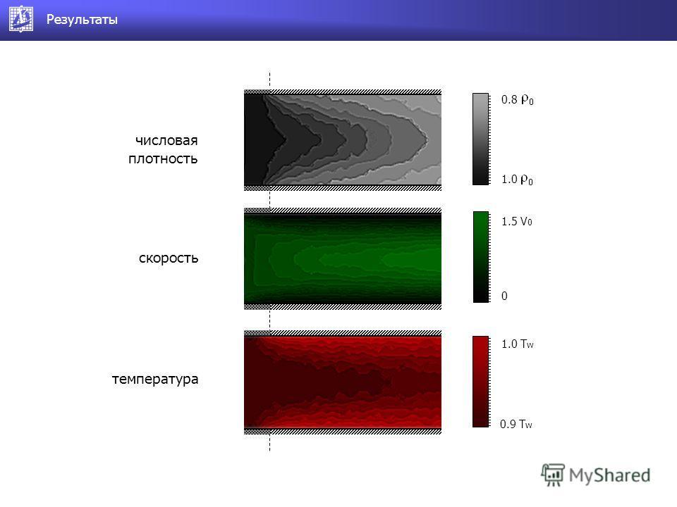 Результаты 0.9 T w 1.0 T w 0 1.5 V 0 1.0 0.8 числовая плотность скорость температура