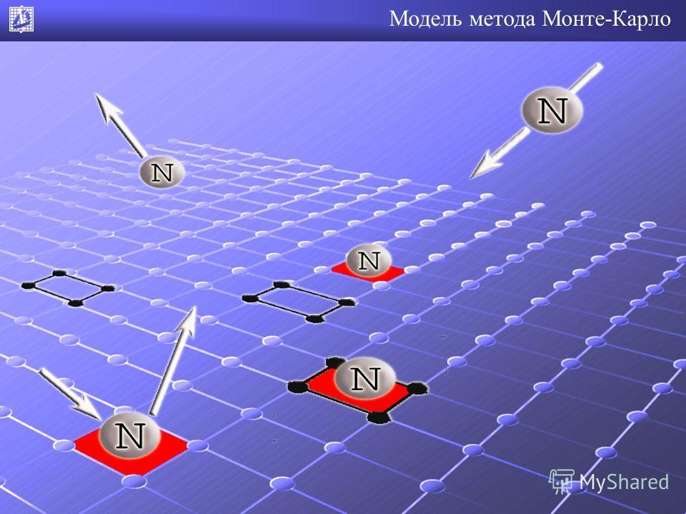 Модель метода Монте-Карло