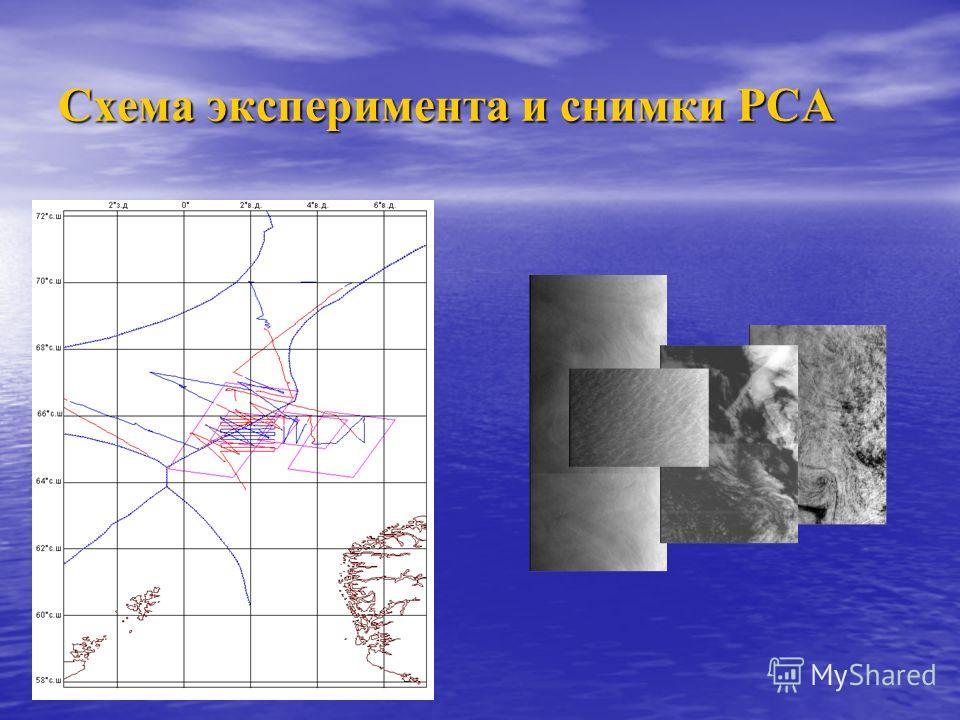 Схема эксперимента и снимки РСА