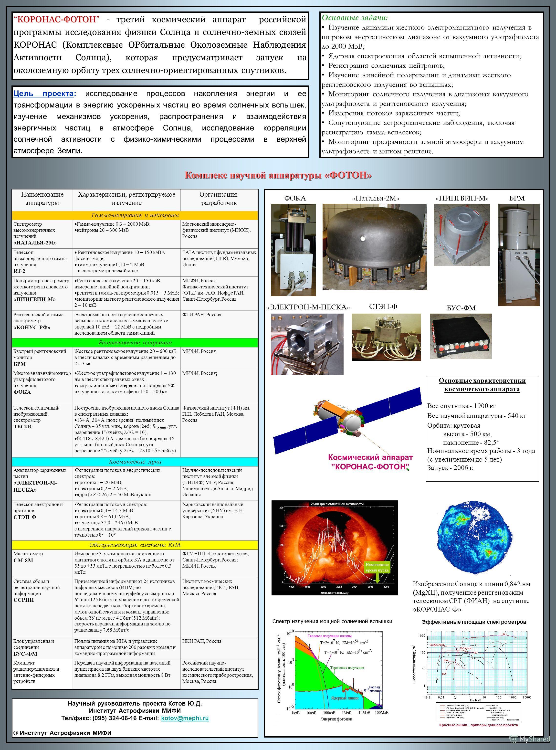 КОРОНАС-ФОТОНКОРОНАС-ФОТОН - третий космический аппарат российской программы исследования физики Солнца и солнечно-земных связей КОРОНАС (Комплексные ОРбитальные Околоземные Наблюдения Активности Солнца), которая предусматривает запуск на околоземную