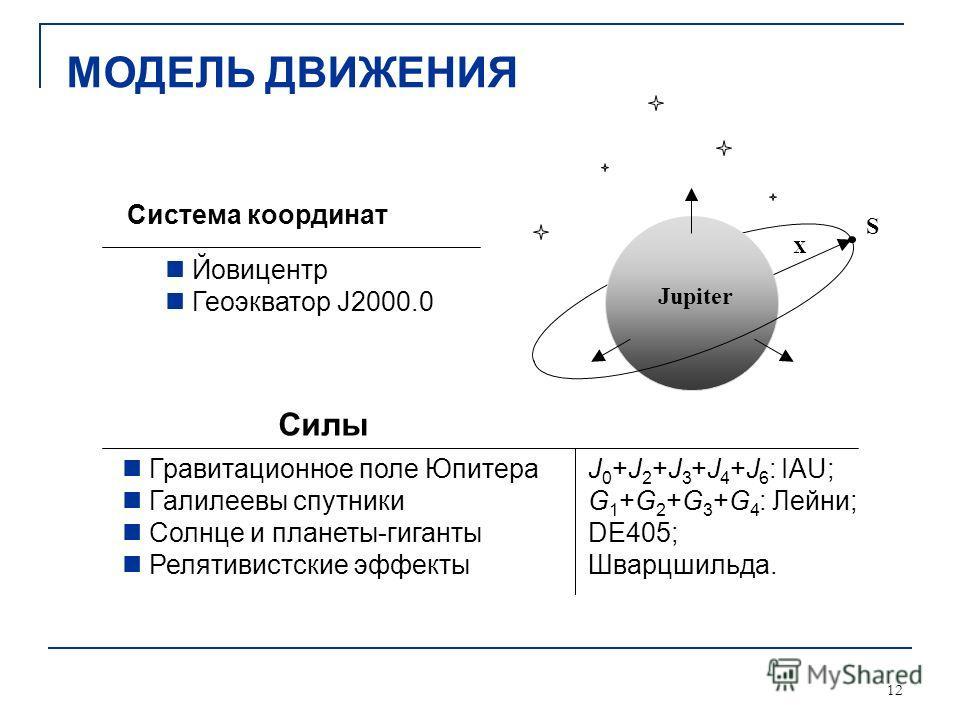 12 Гравитационное поле Юпитера Галилеевы спутники Солнце и планеты-гиганты Релятивистские эффекты J 0 +J 2 +J 3 +J 4 +J 6 : IAU; G 1 +G 2 +G 3 +G 4 : Лейни; DE405; Шварцшильда. МОДЕЛЬ ДВИЖЕНИЯ Система координат Jupiter S Йовицентр Геоэкватор J2000.0