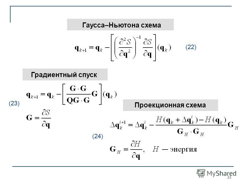 35 Гаусса–Ньютона схема Градиентный спуск Проекционная схема (22) (23) (24)